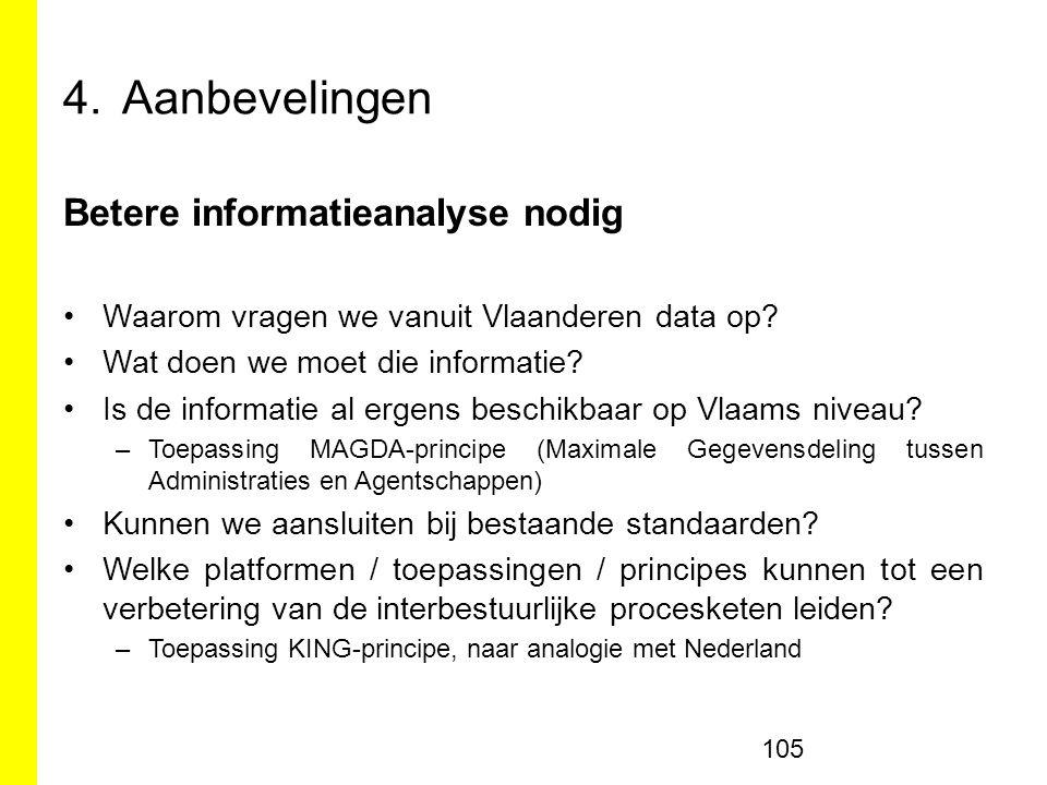 4.Aanbevelingen Betere informatieanalyse nodig Waarom vragen we vanuit Vlaanderen data op.
