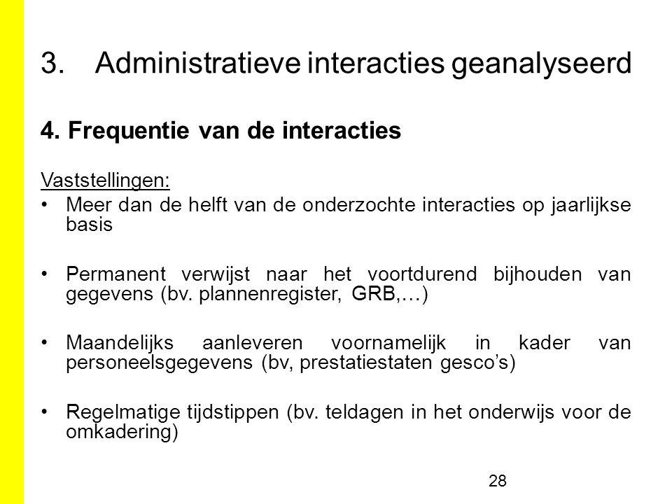 3.Administratieve interacties geanalyseerd 4.