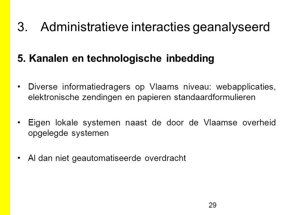 3.Administratieve interacties geanalyseerd 5.