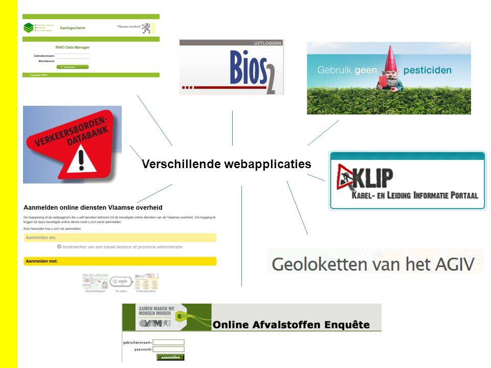 31 Verschillende webapplicaties