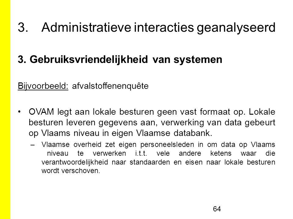 3.Administratieve interacties geanalyseerd 3.