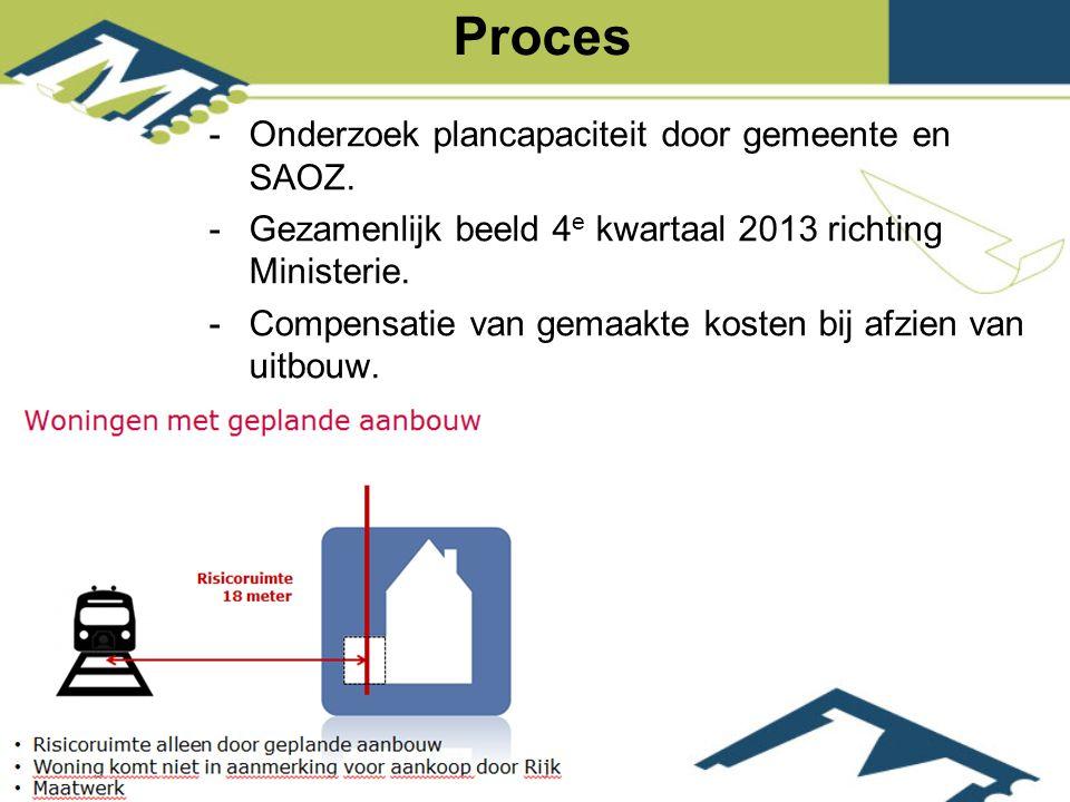-Onderzoek plancapaciteit door gemeente en SAOZ.