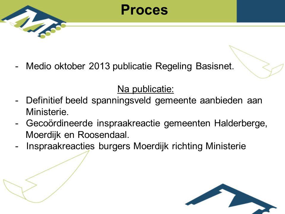 -Medio oktober 2013 publicatie Regeling Basisnet.