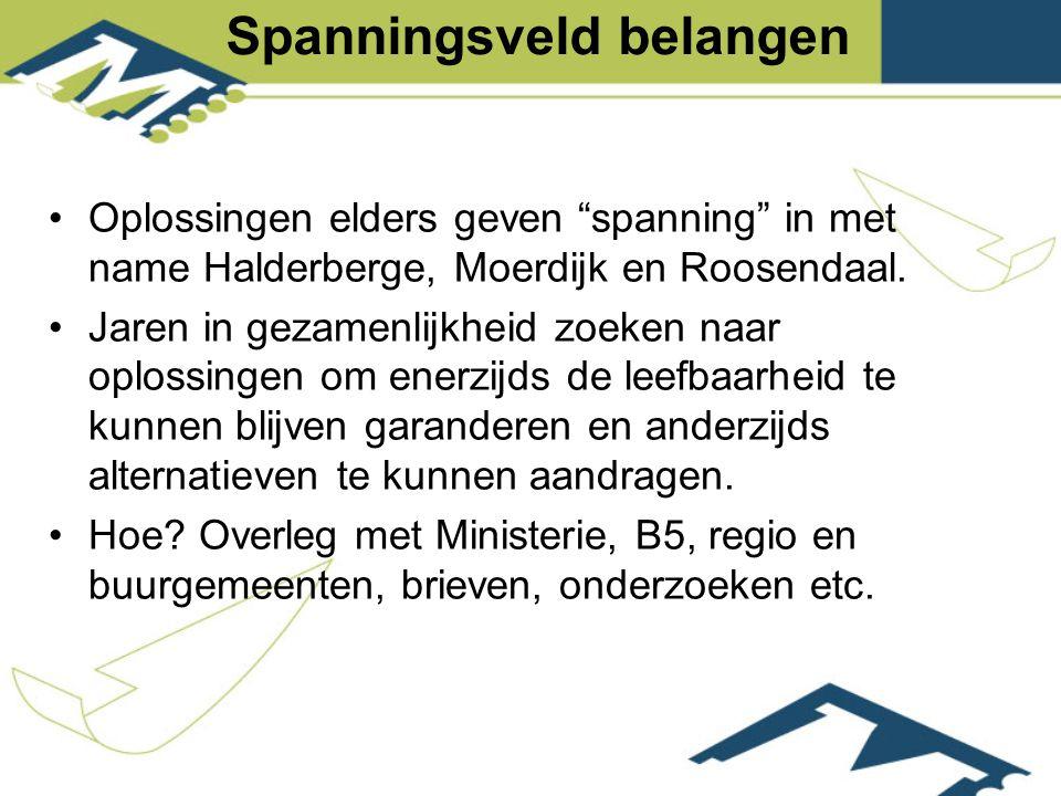 Oplossingen elders geven spanning in met name Halderberge, Moerdijk en Roosendaal.
