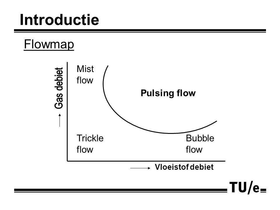 Introductie Flowmap Vloeistof debiet Pulsing flow Bubble flow Trickle flow Mist flow