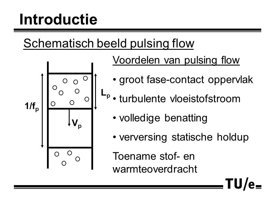 Onderzoek tptp tbtb Basis debiet tijd Puls debiet Nadelen van pulsing flow hoge debieten hoge puls frequentie Mogelijke oplossing Induced pulsing flow