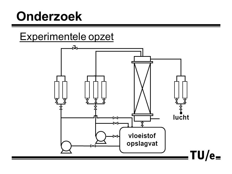 Experimentele opzet Onderzoek lucht vloeistof opslagvat