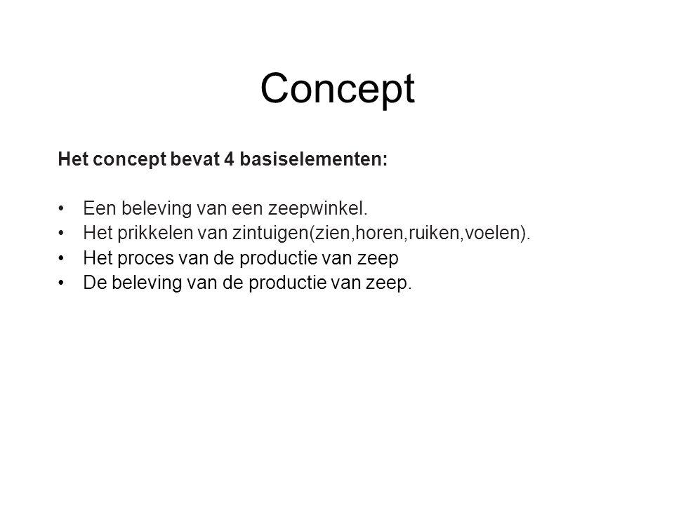 Concept Het concept bevat 4 basiselementen: Een beleving van een zeepwinkel.