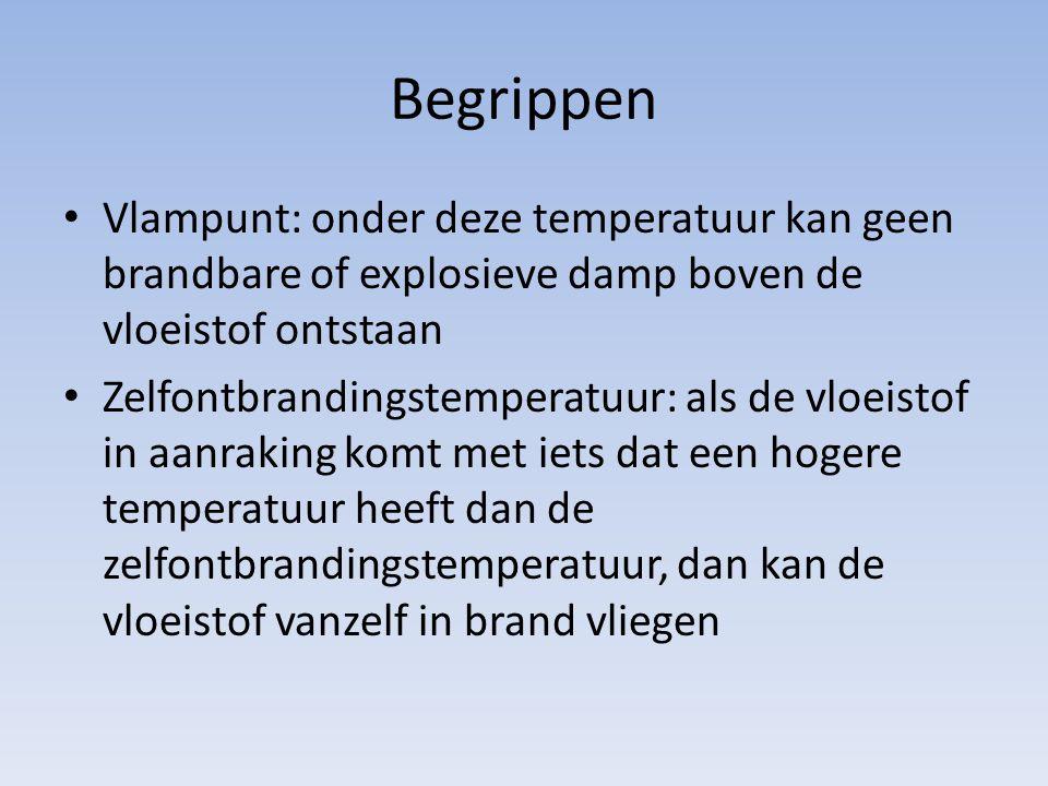 Begrippen Explosiegrenzen: door een vonk kan een explosie ontstaan wanneer de concentratie van de damp tussen de aangegeven waarden ligt.