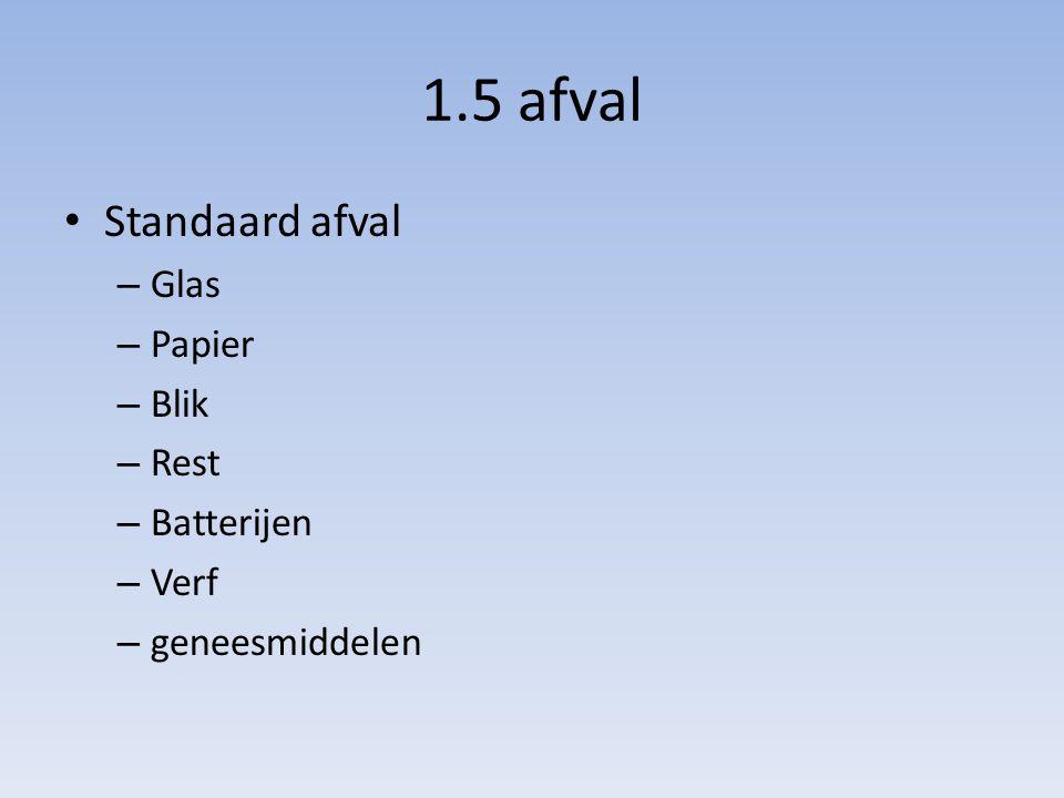 1.5 afval Standaard afval – Glas – Papier – Blik – Rest – Batterijen – Verf – geneesmiddelen