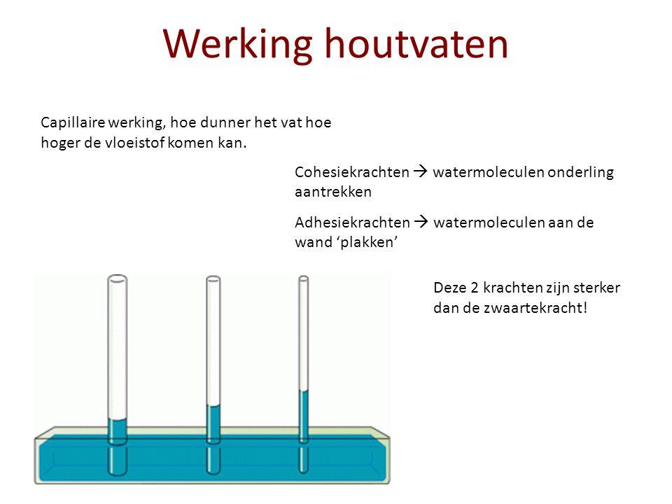 Capillaire werking, hoe dunner het vat hoe hoger de vloeistof komen kan.