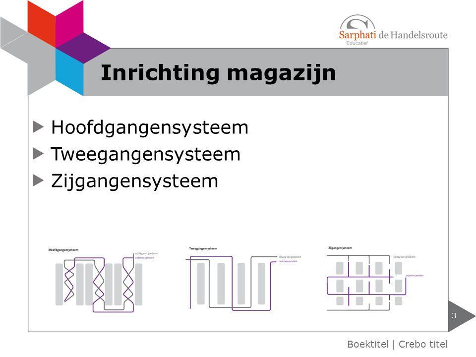 Hoofdgangensysteem Tweegangensysteem Zijgangensysteem 3 Boektitel | Crebo titel Inrichting magazijn