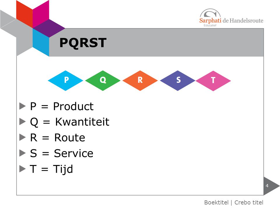 P = Product Q = Kwantiteit R = Route S = Service T = Tijd 4 Boektitel | Crebo titel PQRST