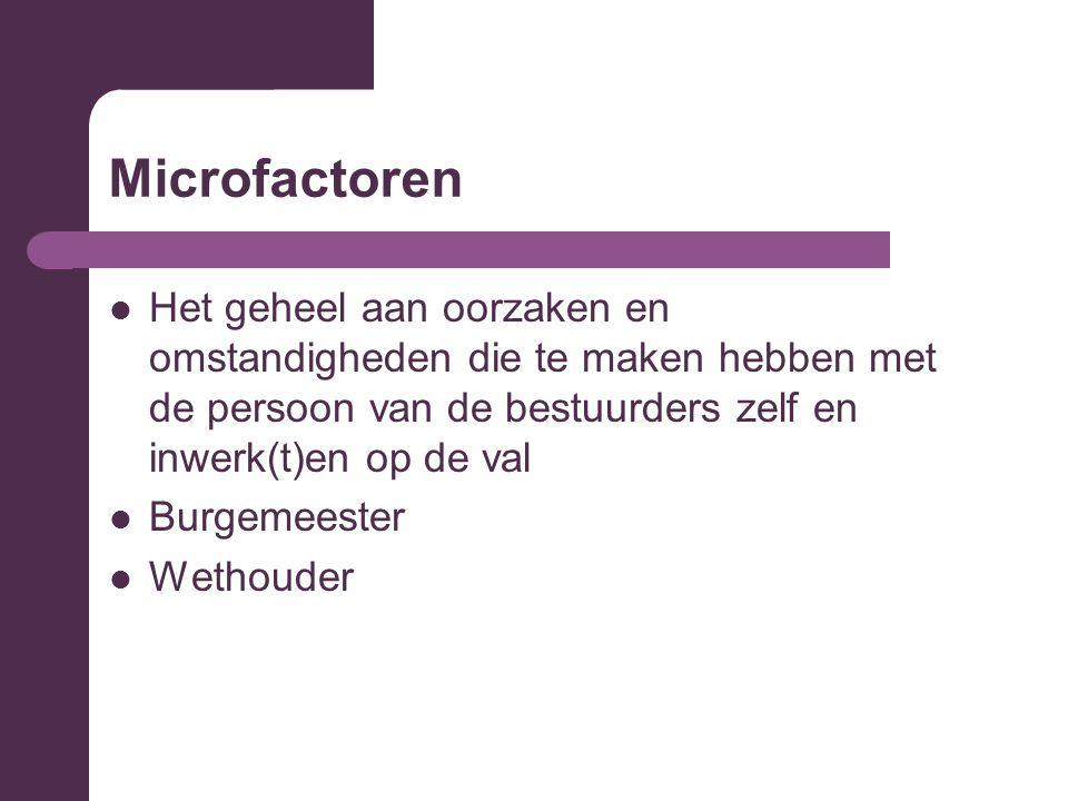 Microfactoren Het geheel aan oorzaken en omstandigheden die te maken hebben met de persoon van de bestuurders zelf en inwerk(t)en op de val Burgemeester Wethouder