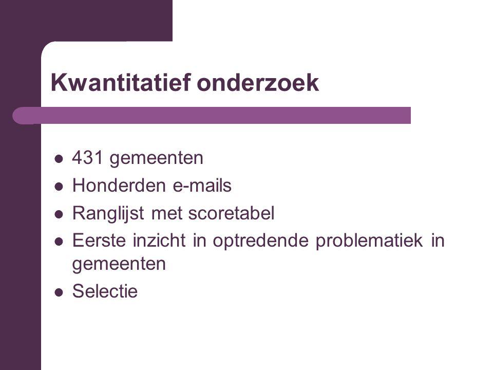 Kwantitatief onderzoek 431 gemeenten Honderden e-mails Ranglijst met scoretabel Eerste inzicht in optredende problematiek in gemeenten Selectie