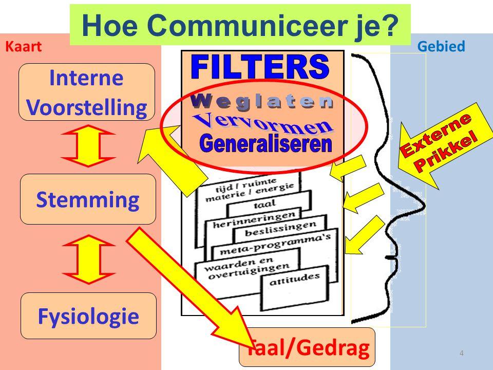 GebiedKaart 4 Taal/Gedrag Interne Voorstelling Stemming Fysiologie Hoe Communiceer je?