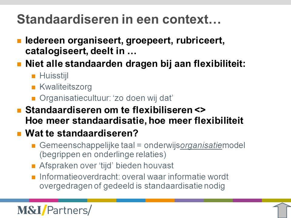 Standaardiseren in een context… Iedereen organiseert, groepeert, rubriceert, catalogiseert, deelt in … Niet alle standaarden dragen bij aan flexibiliteit: Huisstijl Kwaliteitszorg Organisatiecultuur: 'zo doen wij dat' Standaardiseren om te flexibiliseren <> Hoe meer standaardisatie, hoe meer flexibiliteit Wat te standaardiseren.