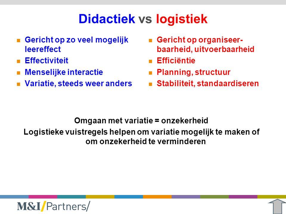 Didactiek vs logistiek Gericht op zo veel mogelijk leereffect Effectiviteit Menselijke interactie Variatie, steeds weer anders Gericht op organiseer-
