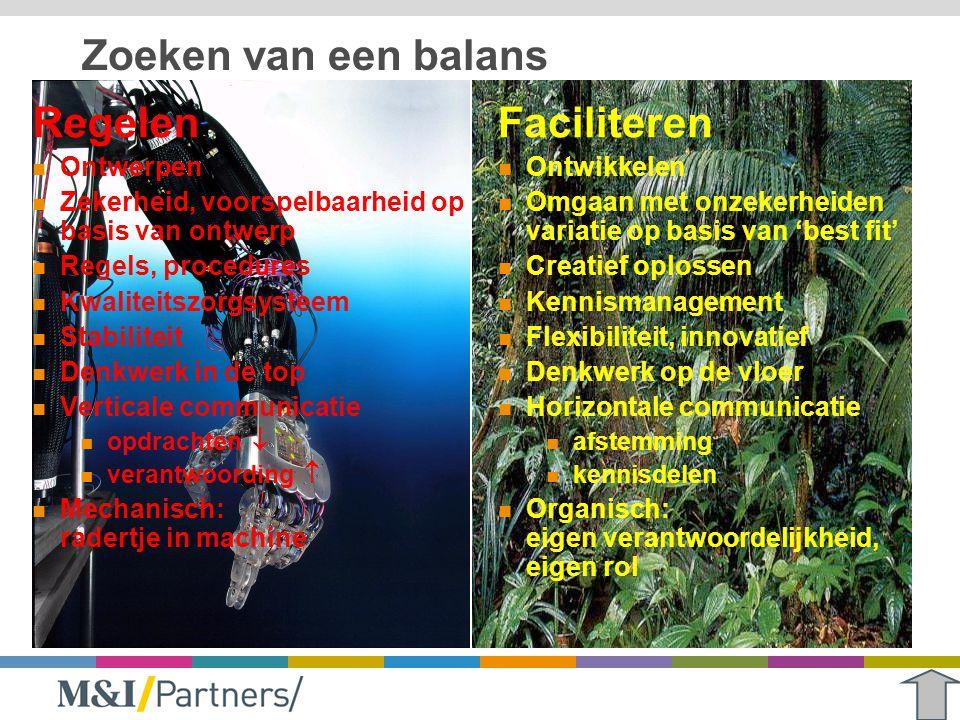 Zoeken van een balans Regelen Ontwerpen Zekerheid, voorspelbaarheid op basis van ontwerp Regels, procedures Kwaliteitszorgsysteem Stabiliteit Denkwerk