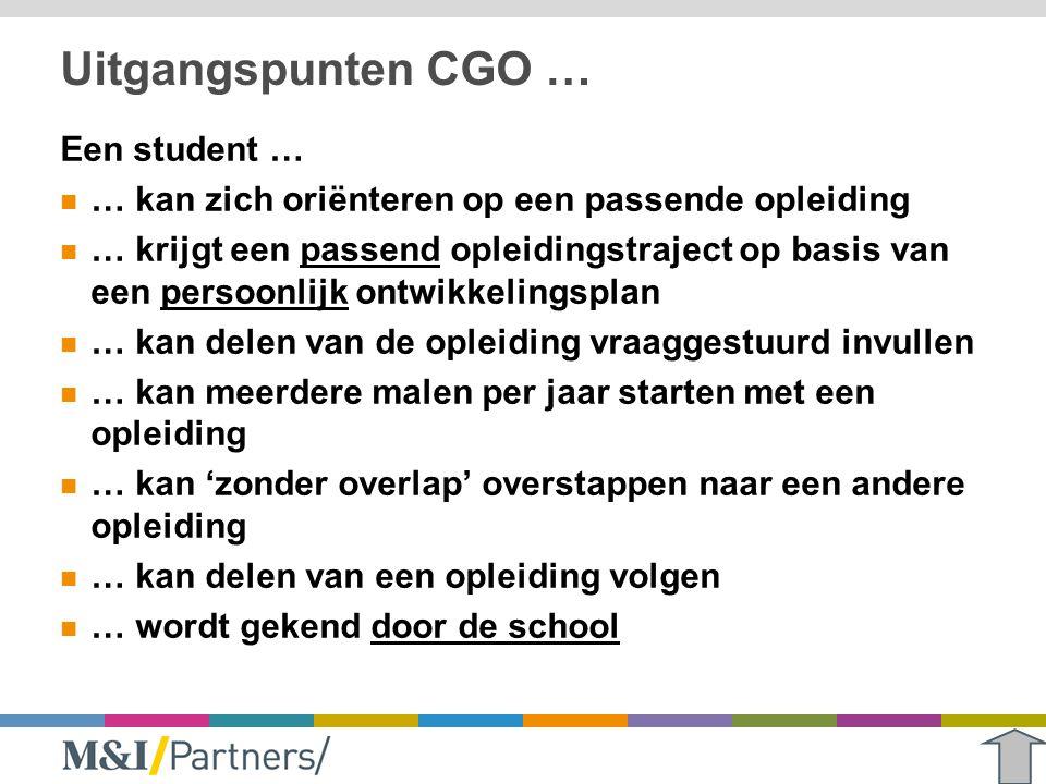 Uitgangspunten CGO … Een student … … kan zich oriënteren op een passende opleiding … krijgt een passend opleidingstraject op basis van een persoonlijk