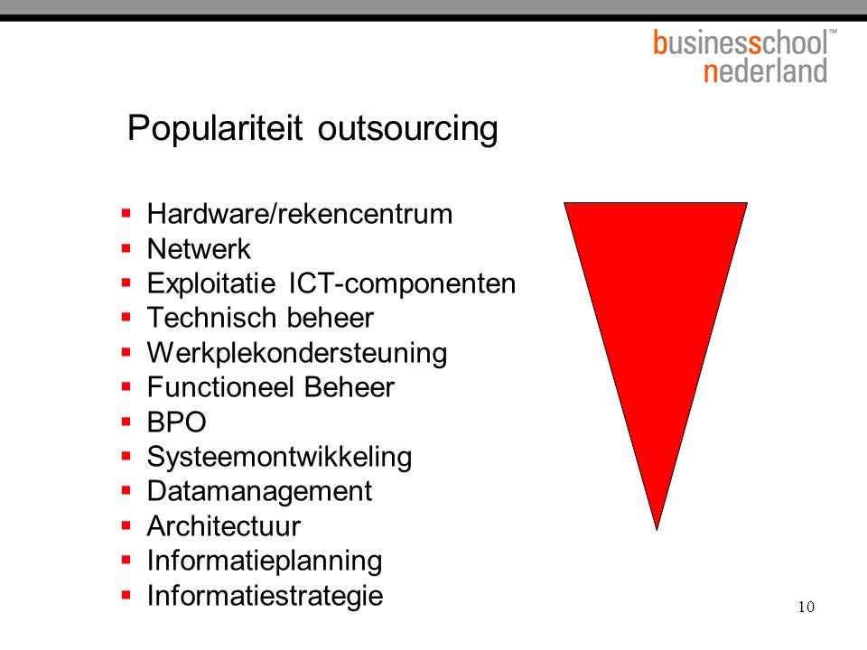 10 Populariteit outsourcing  Hardware/rekencentrum  Netwerk  Exploitatie ICT-componenten  Technisch beheer  Werkplekondersteuning  Functioneel Beheer  BPO  Systeemontwikkeling  Datamanagement  Architectuur  Informatieplanning  Informatiestrategie