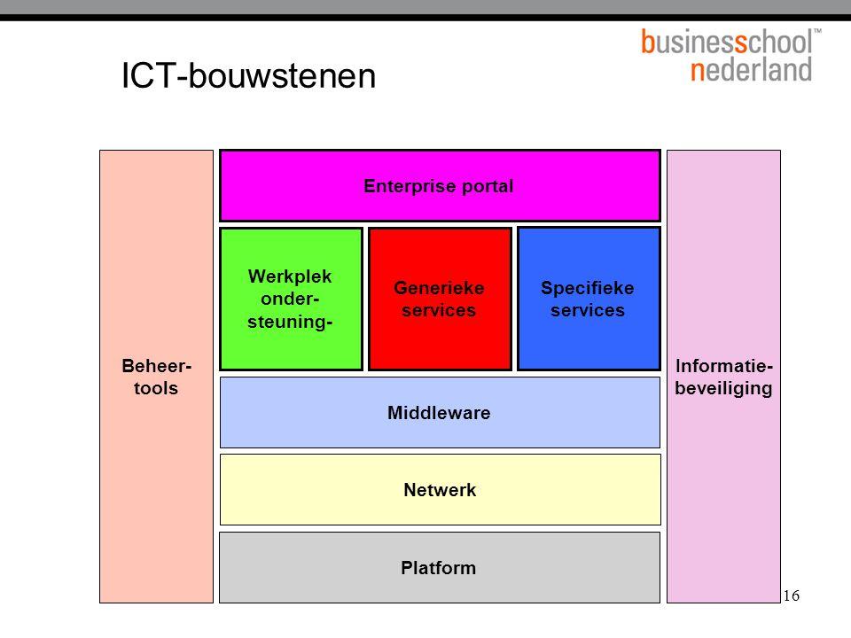 16 ICT-bouwstenen Beheer- tools Informatie- beveiliging Enterprise portal Middleware Netwerk Werkplek onder- steuning- Generieke services Specifieke services Platform