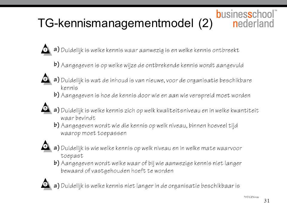 31 TG-kennismanagementmodel (2)