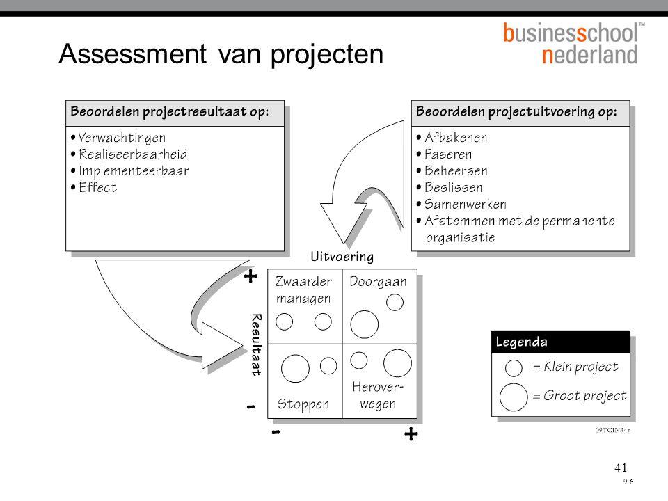 41 Assessment van projecten 9.6