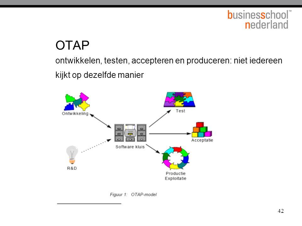 42 OTAP ontwikkelen, testen, accepteren en produceren: niet iedereen kijkt op dezelfde manier