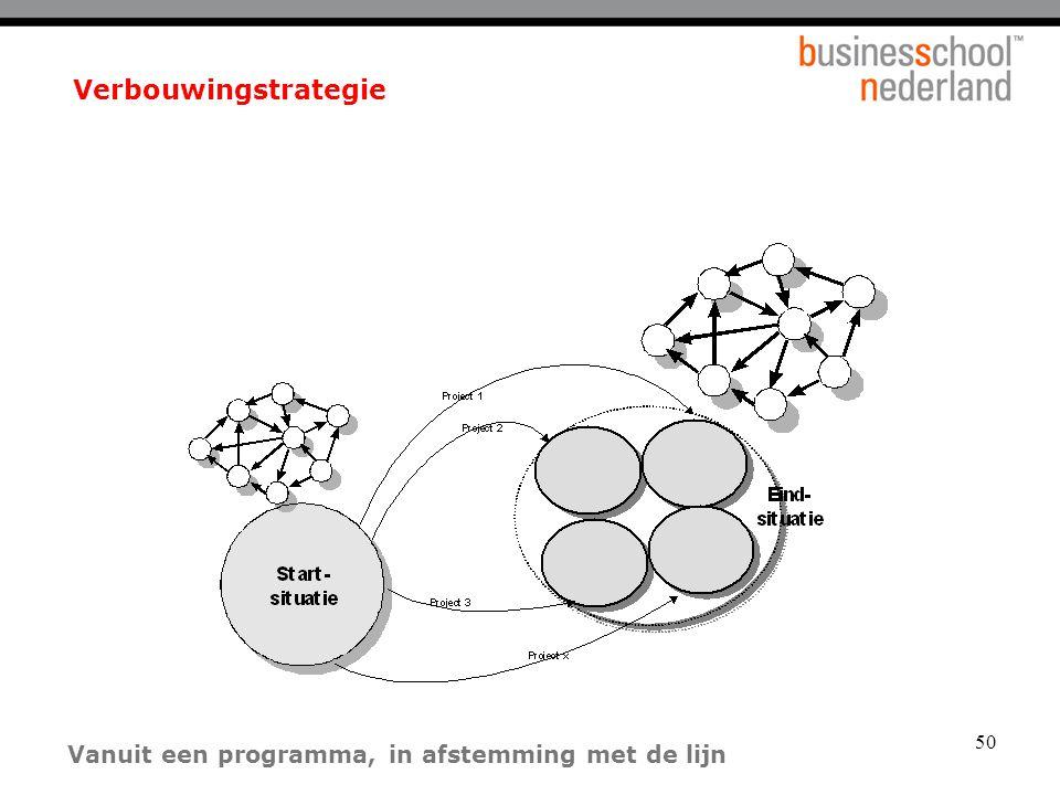 50 Verbouwingstrategie Vanuit een programma, in afstemming met de lijn
