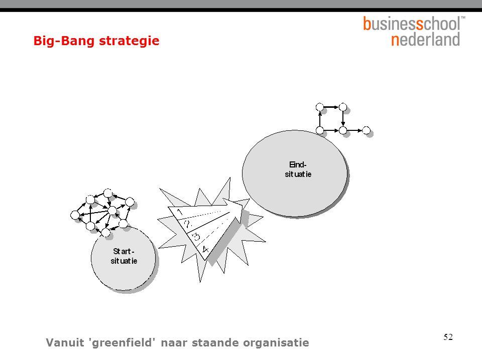 52 Big-Bang strategie Vanuit greenfield naar staande organisatie