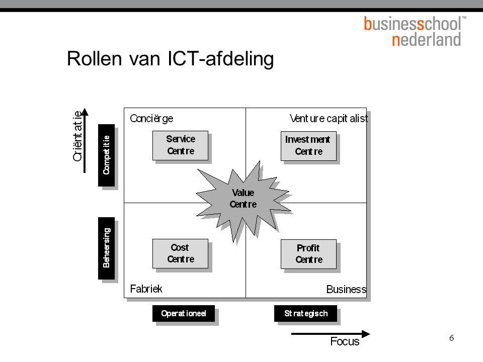 6 Rollen van ICT-afdeling