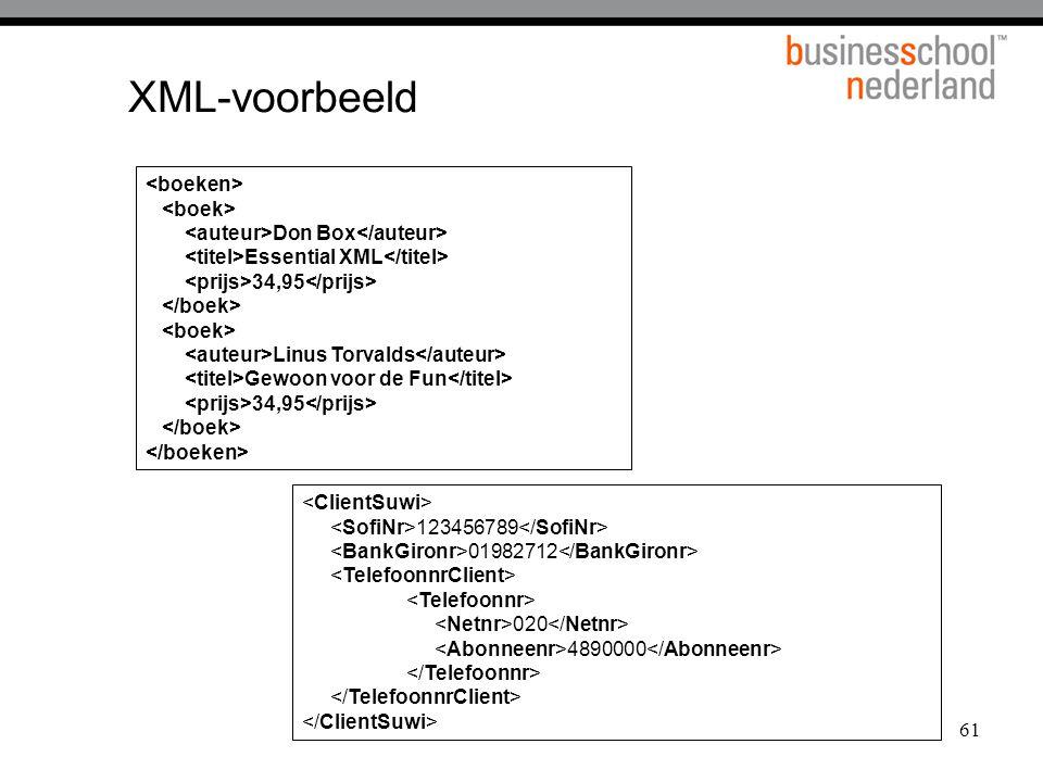 61 XML-voorbeeld Don Box Essential XML 34,95 Linus Torvalds Gewoon voor de Fun 34,95 123456789 01982712 020 4890000