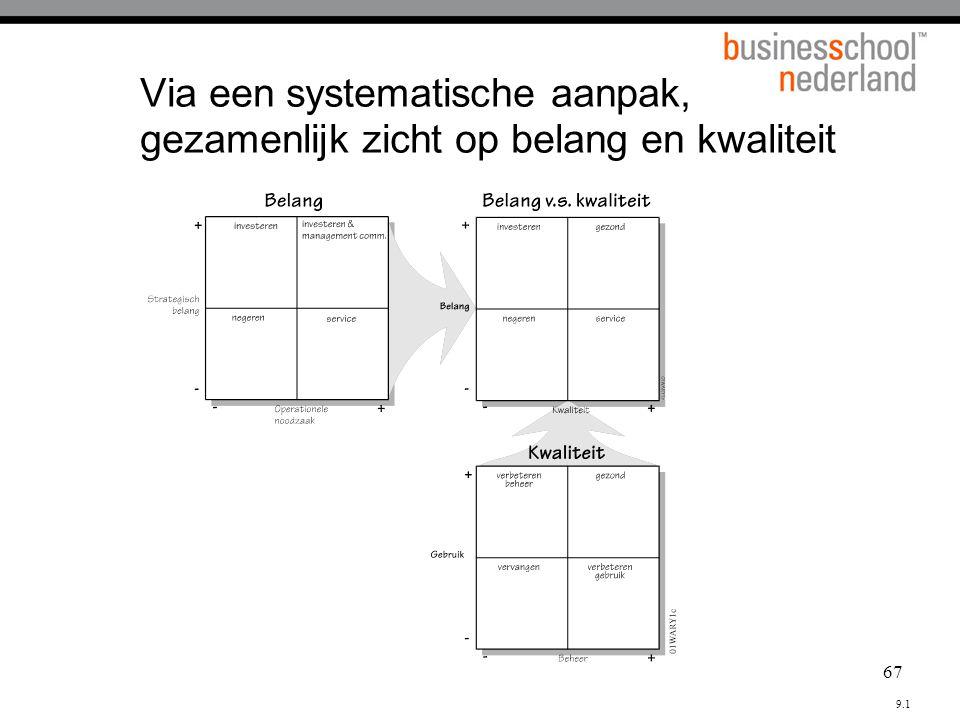 67 Via een systematische aanpak, gezamenlijk zicht op belang en kwaliteit 9.1