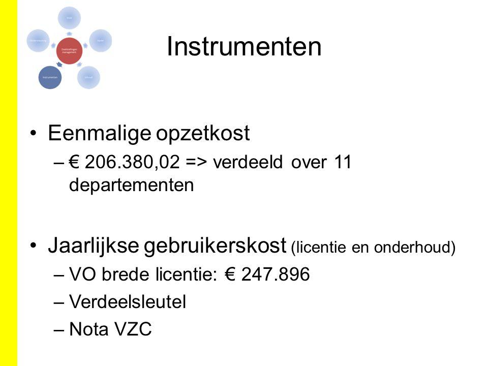 Instrumenten Eenmalige opzetkost –€ 206.380,02 => verdeeld over 11 departementen Jaarlijkse gebruikerskost (licentie en onderhoud) –VO brede licentie: