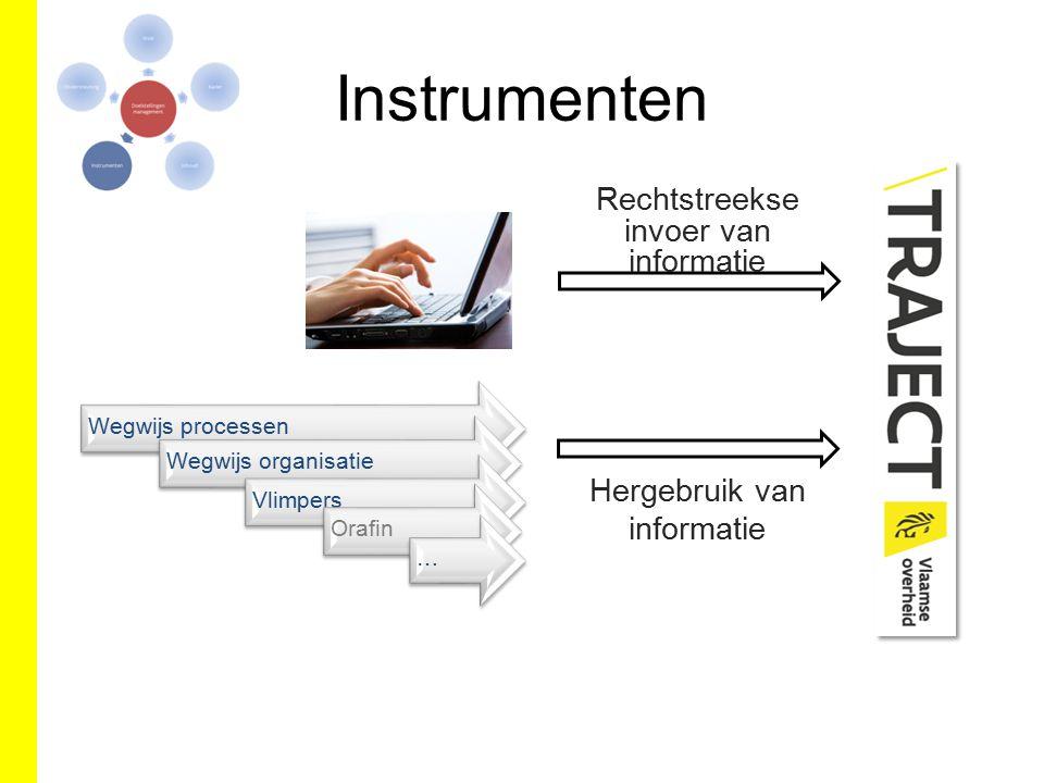 Instrumenten Wegwijs processenWegwijs organisatieVlimpersOrafin … Hergebruik van informatie Rechtstreekse invoer van informatie