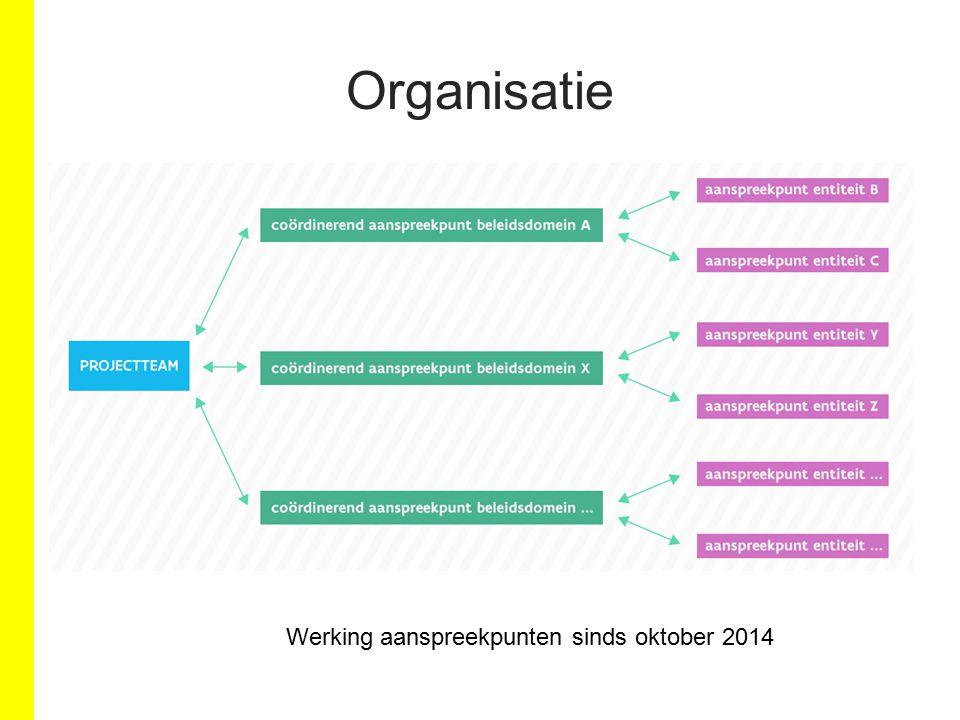 Organisatie Werking aanspreekpunten sinds oktober 2014