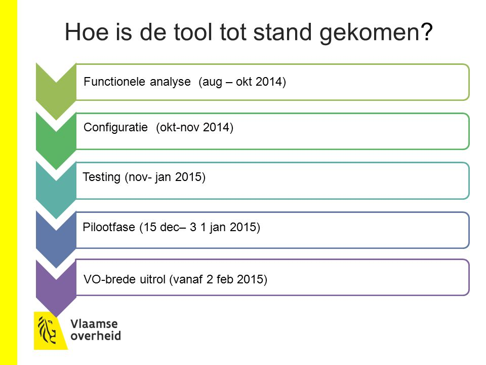 Hoe is de tool tot stand gekomen? Functionele analyse (aug – okt 2014) Configuratie (okt-nov 2014) Testing (nov- jan 2015) Pilootfase (15 dec– 3 1 jan