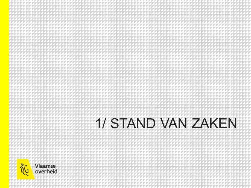 1/ STAND VAN ZAKEN