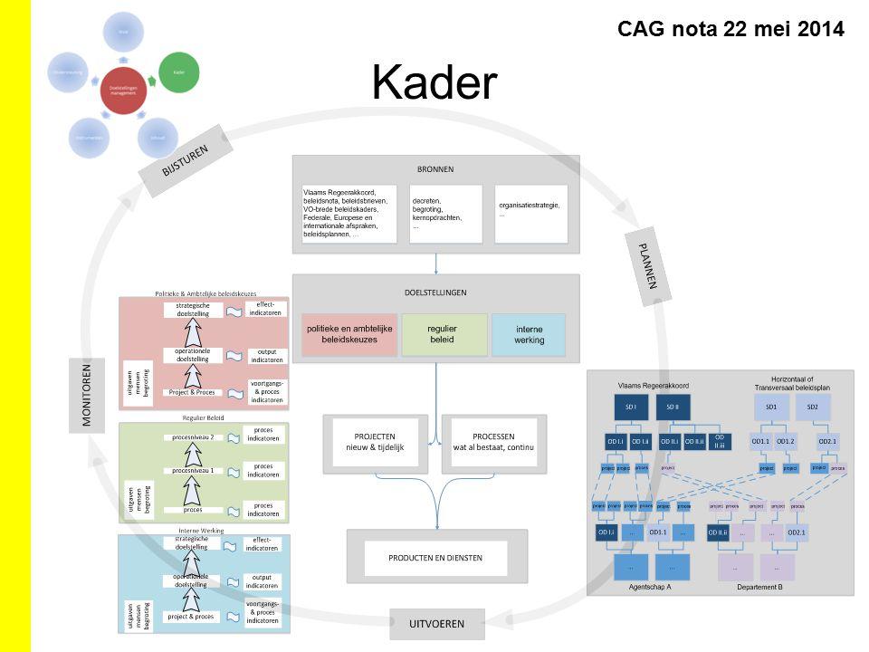 Kader CAG nota 22 mei 2014