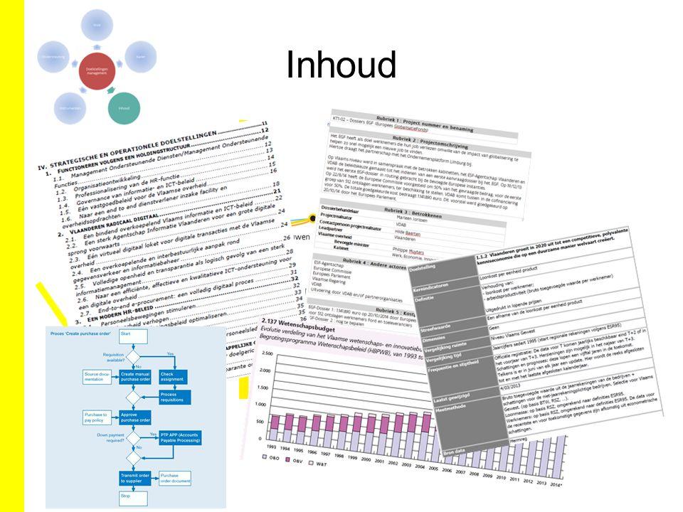 Instrumenten Eén geïntegreerde monitoringstool voor alle entiteiten van de Vlaamse overheid Verplicht gebruik tool voor opvolgen beleidsdocumenten VR 2014 0512 DOC.1241/1BIS
