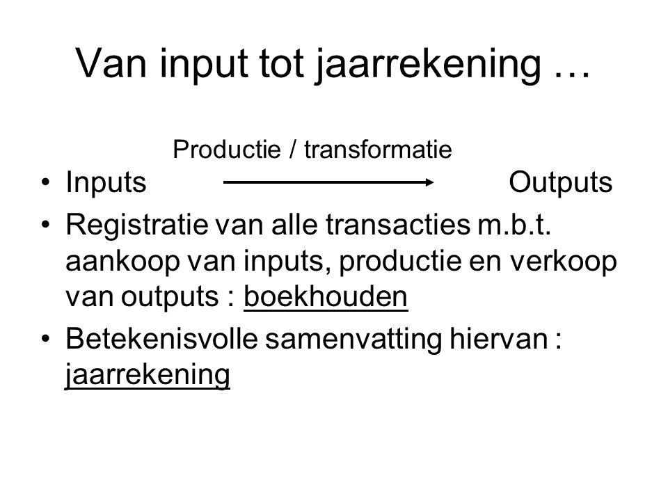 Van input tot jaarrekening … Inputs Outputs Registratie van alle transacties m.b.t. aankoop van inputs, productie en verkoop van outputs : boekhouden