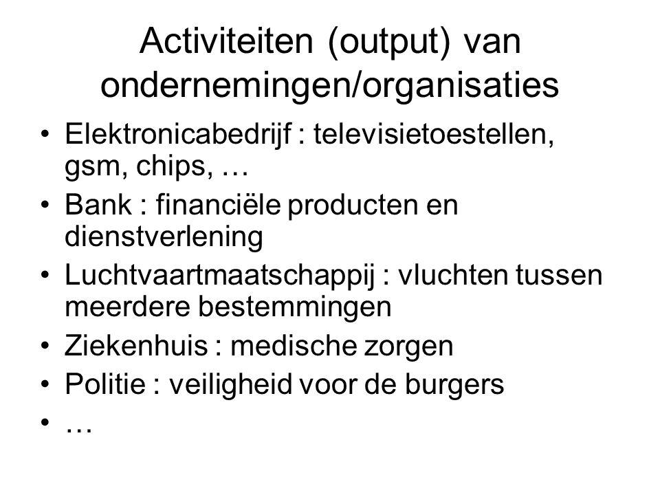 Activiteiten (output) van ondernemingen/organisaties Elektronicabedrijf : televisietoestellen, gsm, chips, … Bank : financiële producten en dienstverl