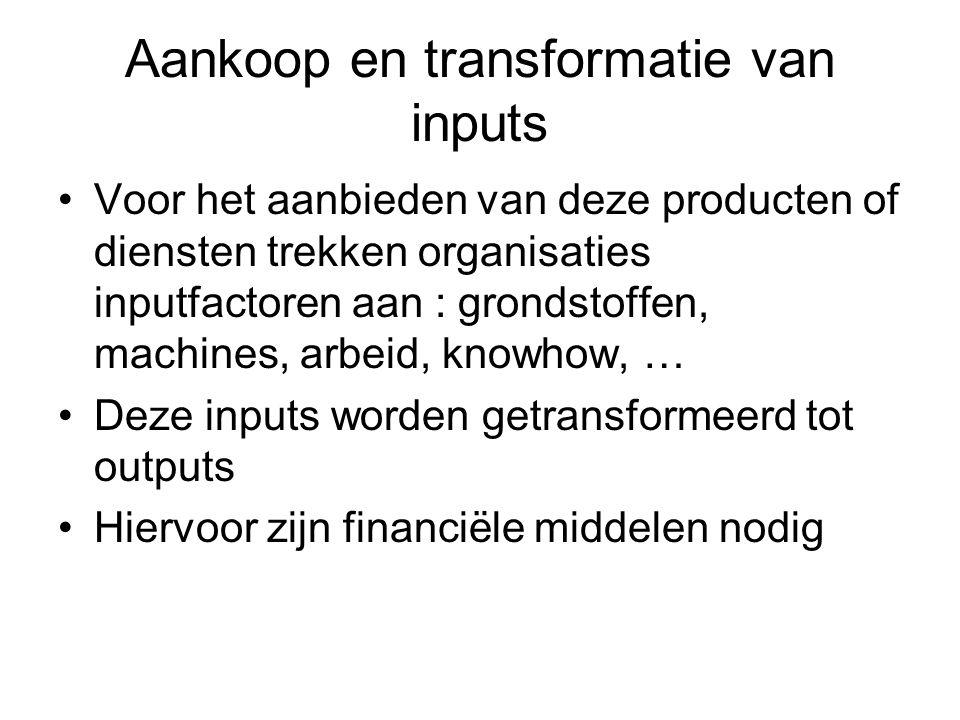 Aankoop en transformatie van inputs Voor het aanbieden van deze producten of diensten trekken organisaties inputfactoren aan : grondstoffen, machines,