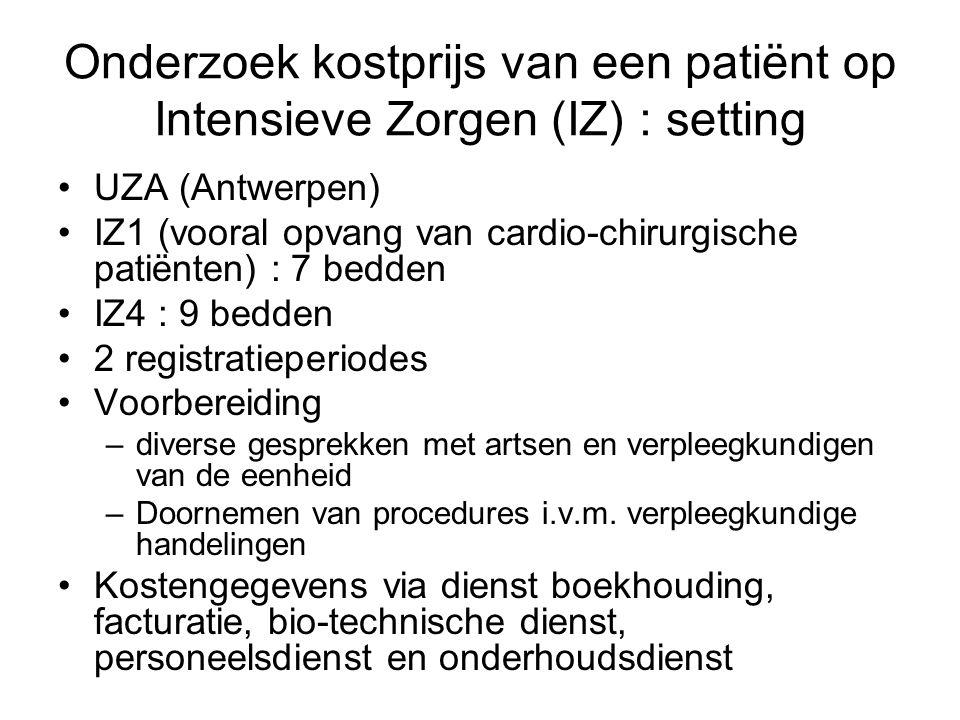 Onderzoek kostprijs van een patiënt op Intensieve Zorgen (IZ) : setting UZA (Antwerpen) IZ1 (vooral opvang van cardio-chirurgische patiënten) : 7 bedd