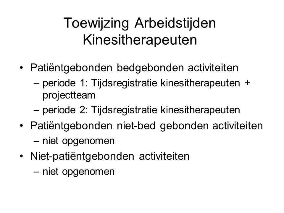Toewijzing Arbeidstijden Kinesitherapeuten Patiëntgebonden bedgebonden activiteiten –periode 1: Tijdsregistratie kinesitherapeuten + projectteam –peri