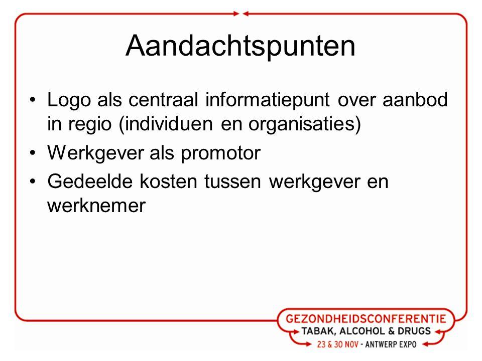 Aandachtspunten Logo als centraal informatiepunt over aanbod in regio (individuen en organisaties) Werkgever als promotor Gedeelde kosten tussen werkgever en werknemer