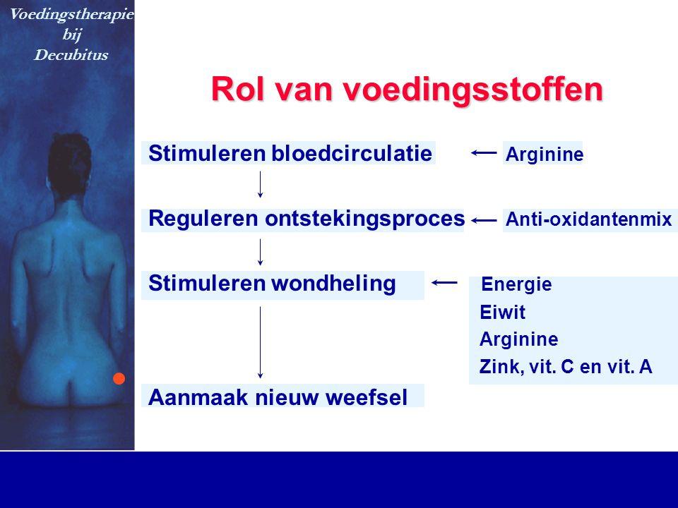 Rol van voedingsstoffen Voedingstherapie bij Decubitus Stimuleren bloedcirculatie Arginine Reguleren ontstekingsproces Anti-oxidantenmix Stimuleren wo