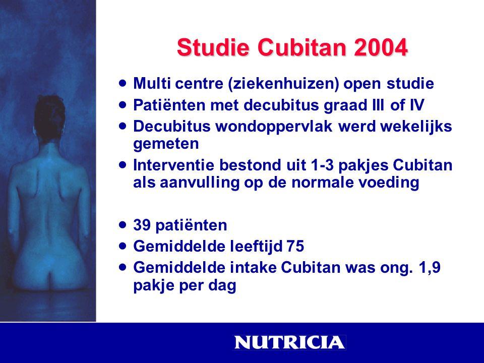 Studie Cubitan 2004  Multi centre (ziekenhuizen) open studie  Patiënten met decubitus graad III of IV  Decubitus wondoppervlak werd wekelijks gemet