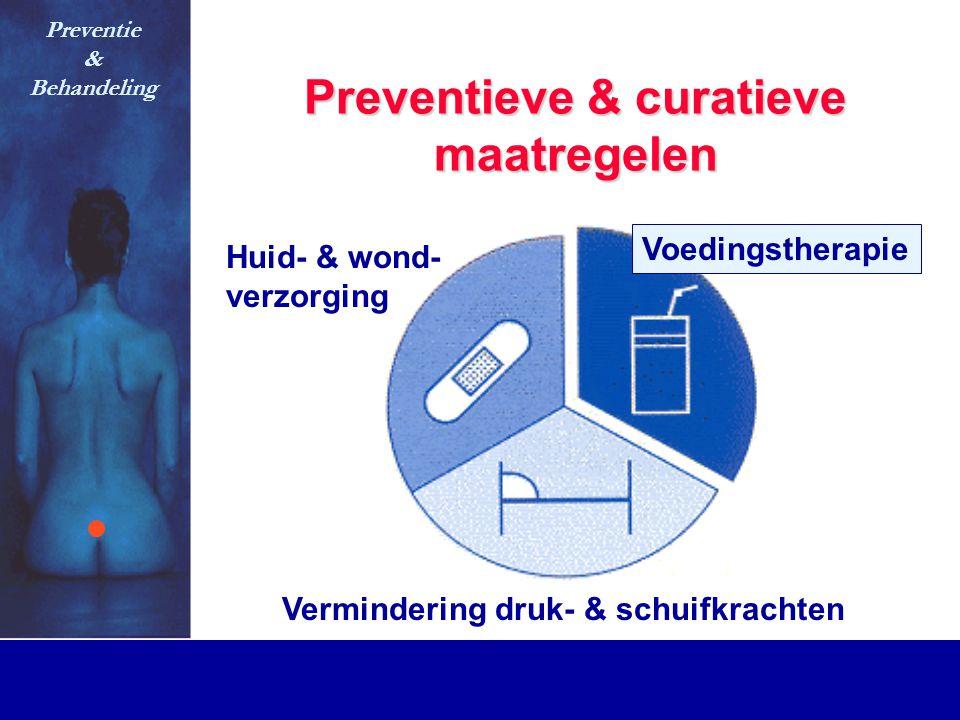 Preventieve & curatieve maatregelen Preventie & Behandeling Vermindering druk- & schuifkrachten Huid- & wond- verzorging Voedingstherapie
